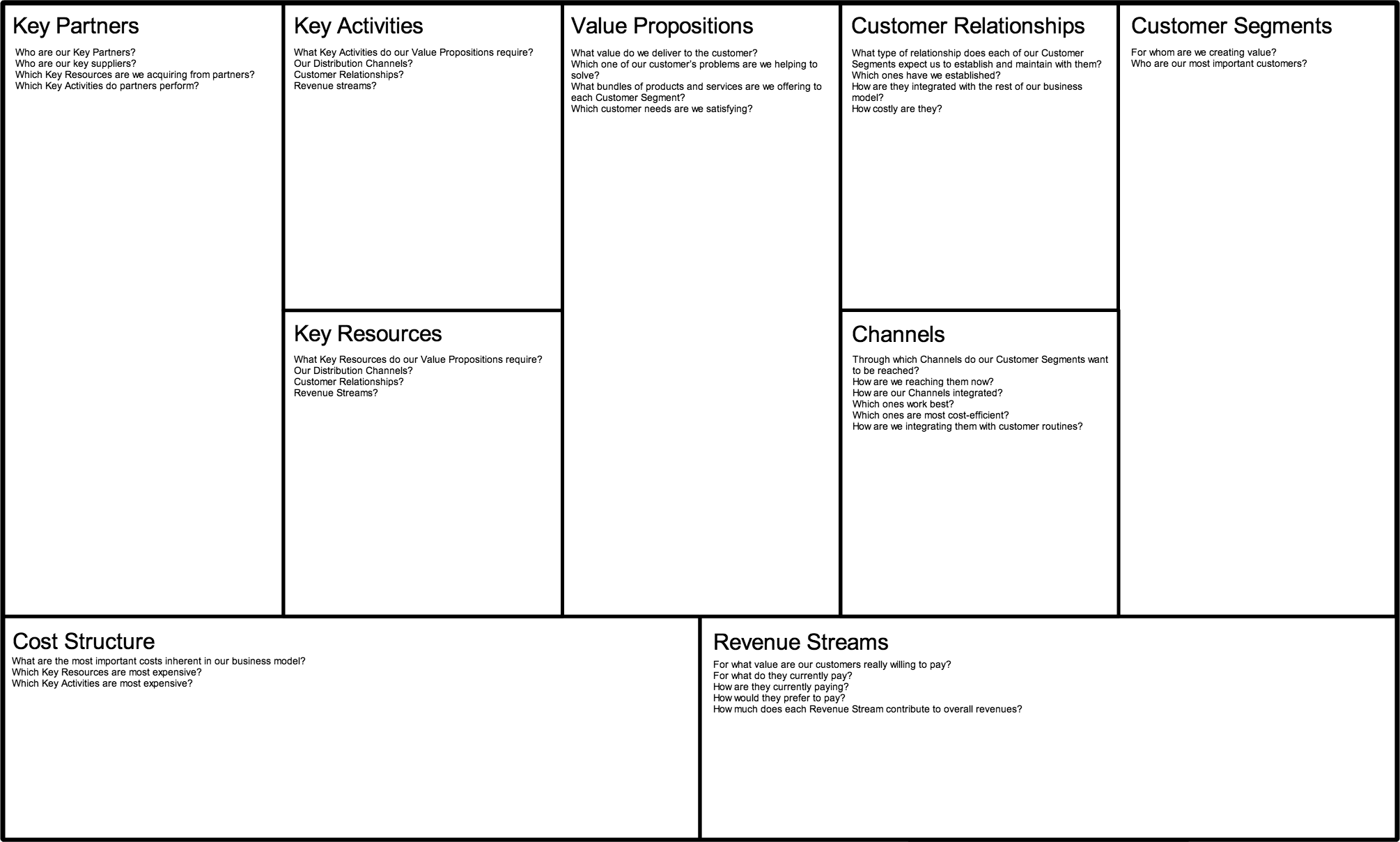 14 ways to apply the business model canvas minty webs ever since ive been attending entrepreneur and marketing seminars that out of the blues start talking about the business canvas model flashek Images
